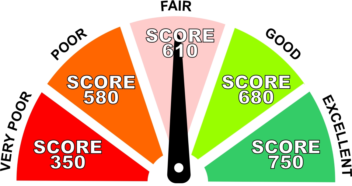 The Importance of Managing Your Credit Score